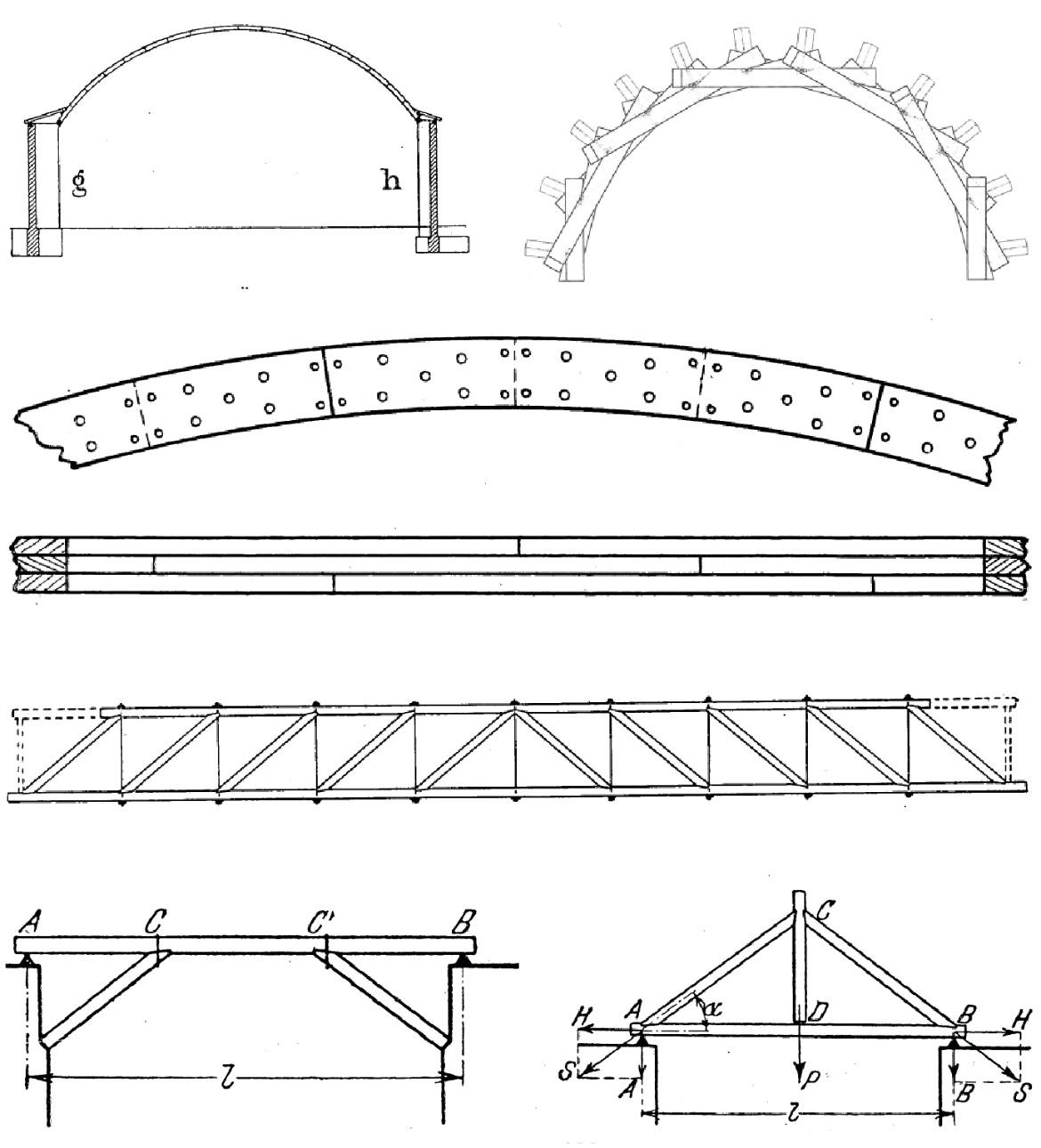 Konstruktionen